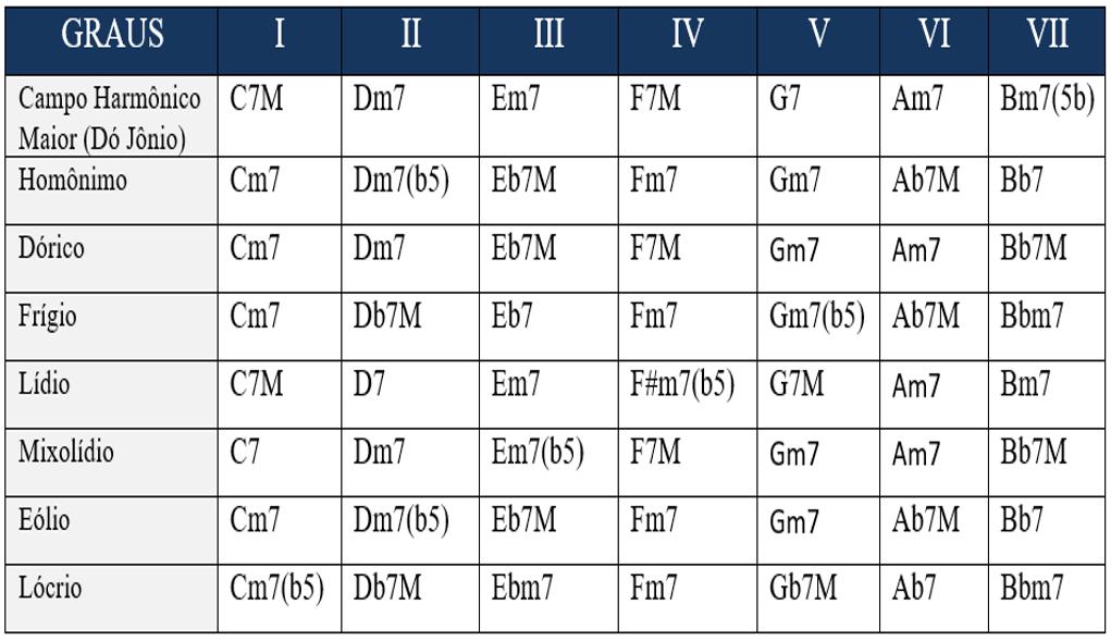 tabela-completa-modos-aem-d%C3%B3.png